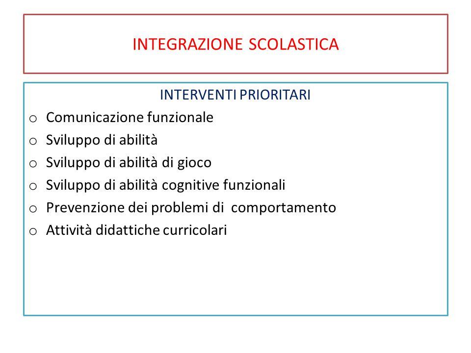 INTEGRAZIONE SCOLASTICA INTERVENTI PRIORITARI o Comunicazione funzionale o Sviluppo di abilità o Sviluppo di abilità di gioco o Sviluppo di abilità co