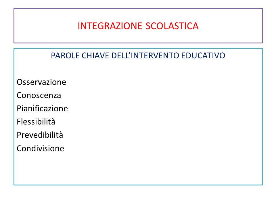 INTEGRAZIONE SCOLASTICA PAROLE CHIAVE DELL'INTERVENTO EDUCATIVO Osservazione Conoscenza Pianificazione Flessibilità Prevedibilità Condivisione