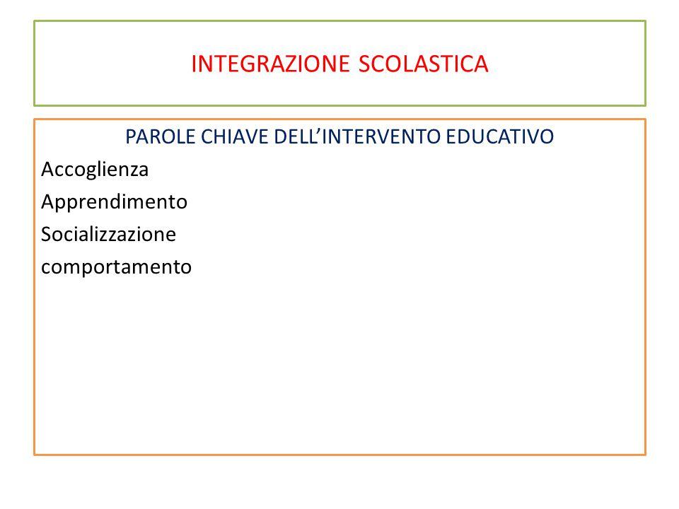 INTEGRAZIONE SCOLASTICA PAROLE CHIAVE DELL'INTERVENTO EDUCATIVO Accoglienza Apprendimento Socializzazione comportamento
