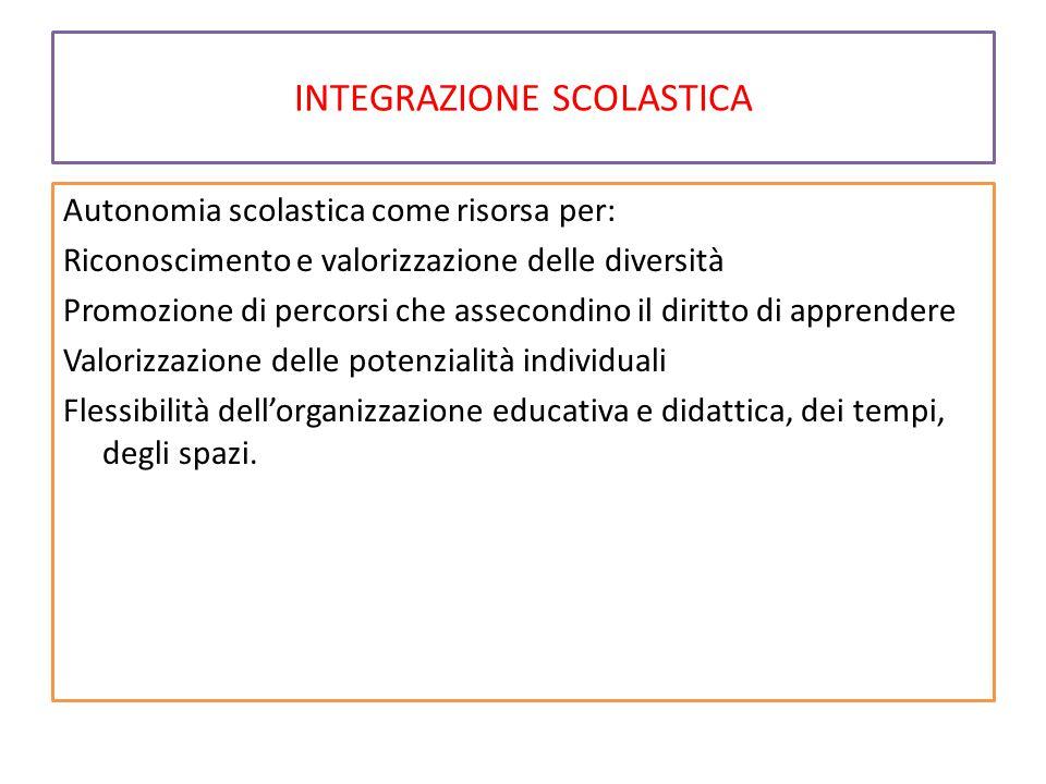 INTEGRAZIONE SCOLASTICA Autonomia scolastica come risorsa per: Riconoscimento e valorizzazione delle diversità Promozione di percorsi che assecondino