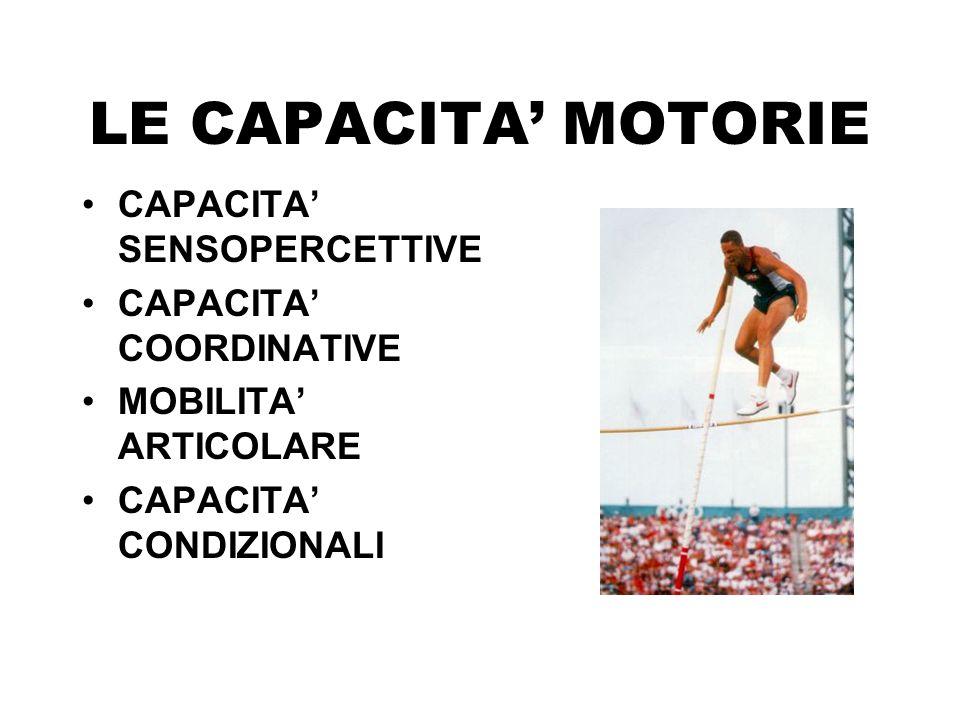 LE CAPACITA' MOTORIE CAPACITA' SENSOPERCETTIVE CAPACITA' COORDINATIVE MOBILITA' ARTICOLARE CAPACITA' CONDIZIONALI