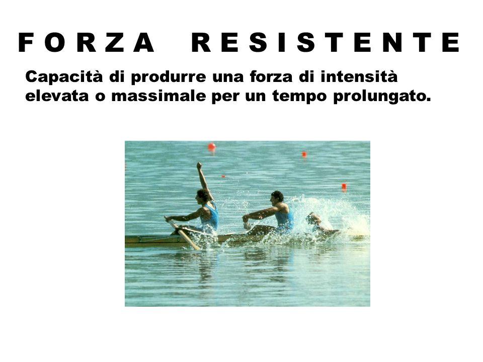 F O R Z A R E S I S T E N T E Capacità di produrre una forza di intensità elevata o massimale per un tempo prolungato.