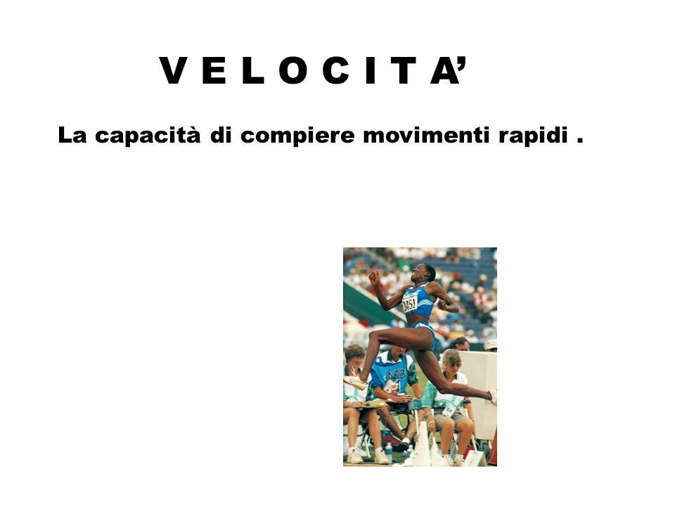 V E L O C I T A' La capacità di compiere movimenti rapidi.