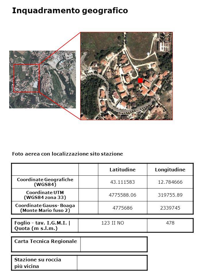 Carta geologica Inquadramento geologico Estratto da Microzonazione sismica speditiva in Umbria (le crisi sismiche del 1997-98) Carte delle zone suscettibili di amplificazioni o instabilità dinamiche
