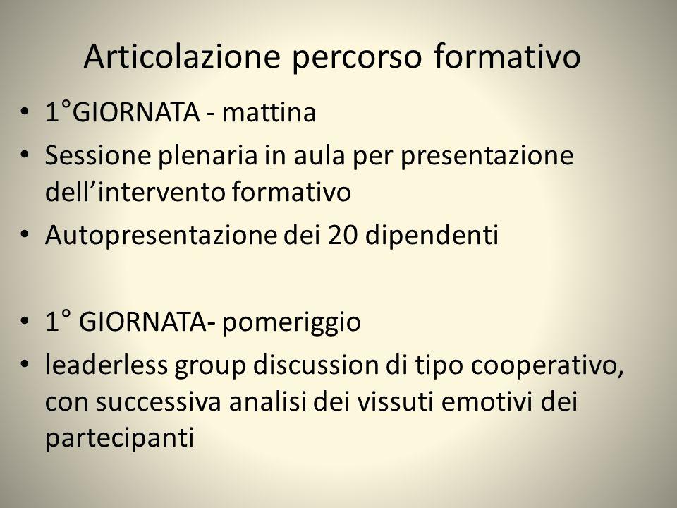 Articolazione percorso formativo 1°GIORNATA - mattina Sessione plenaria in aula per presentazione dell'intervento formativo Autopresentazione dei 20 d