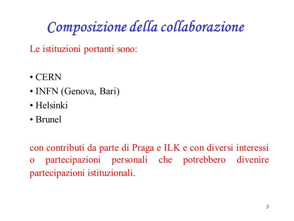 3 Composizione della collaborazione Le istituzioni portanti sono: CERN INFN (Genova, Bari) Helsinki Brunel con contributi da parte di Praga e ILK e con diversi interessi o partecipazioni personali che potrebbero divenire partecipazioni istituzionali.