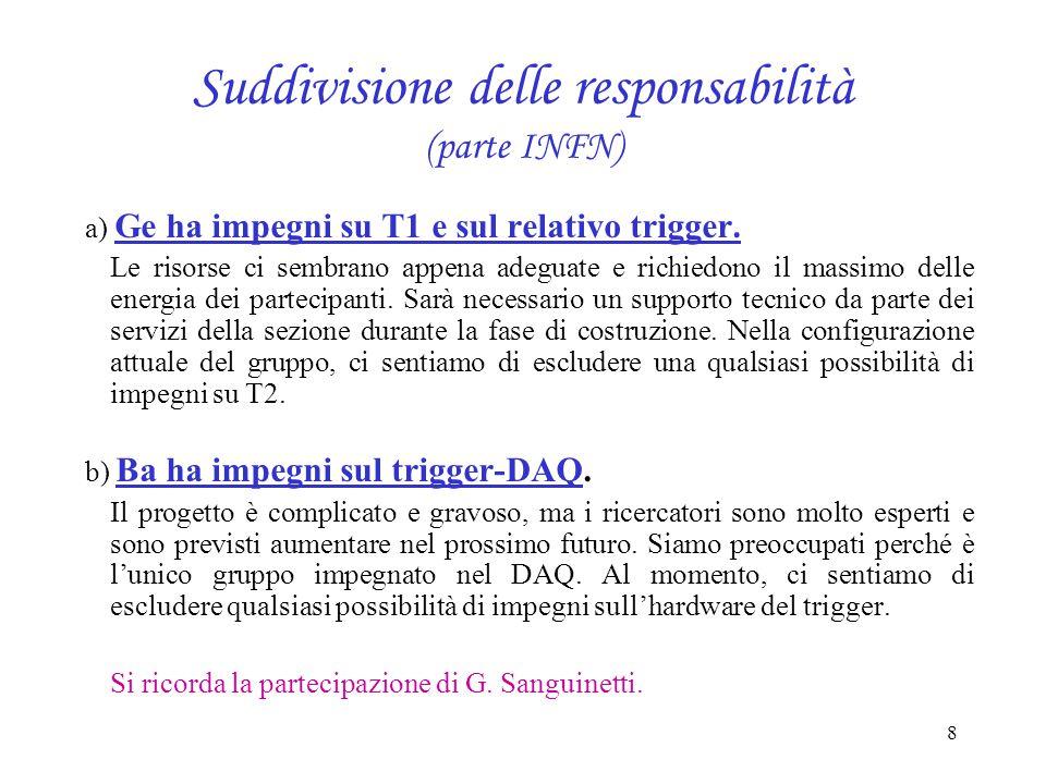 8 Suddivisione delle responsabilità (parte INFN) a) Ge ha impegni su T1 e sul relativo trigger.