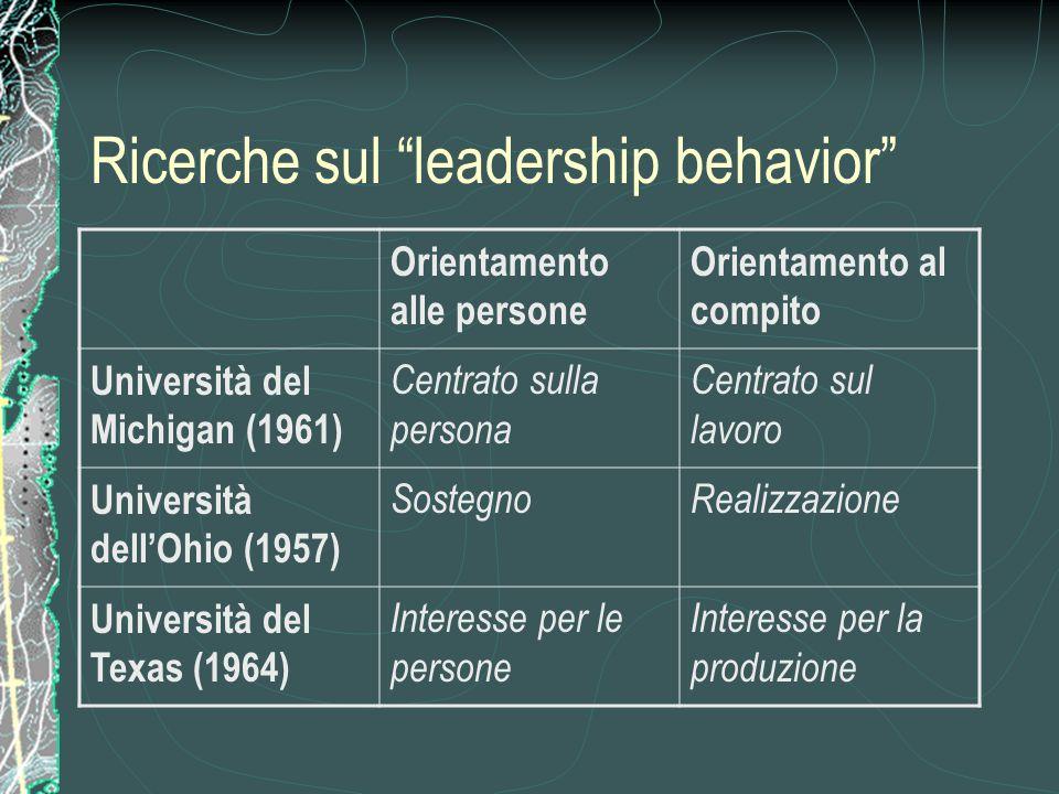 """Ricerche sul """"leadership behavior"""" Orientamento alle persone Orientamento al compito Università del Michigan (1961) Centrato sulla persona Centrato su"""