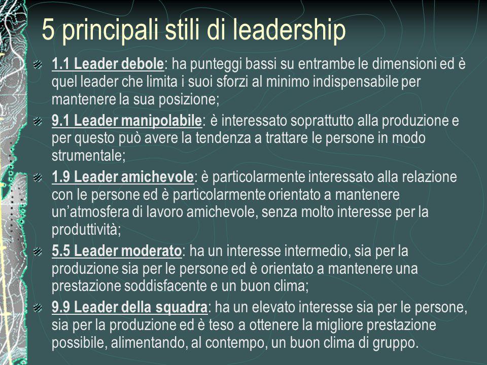 5 principali stili di leadership 1.1 Leader debole : ha punteggi bassi su entrambe le dimensioni ed è quel leader che limita i suoi sforzi al minimo i