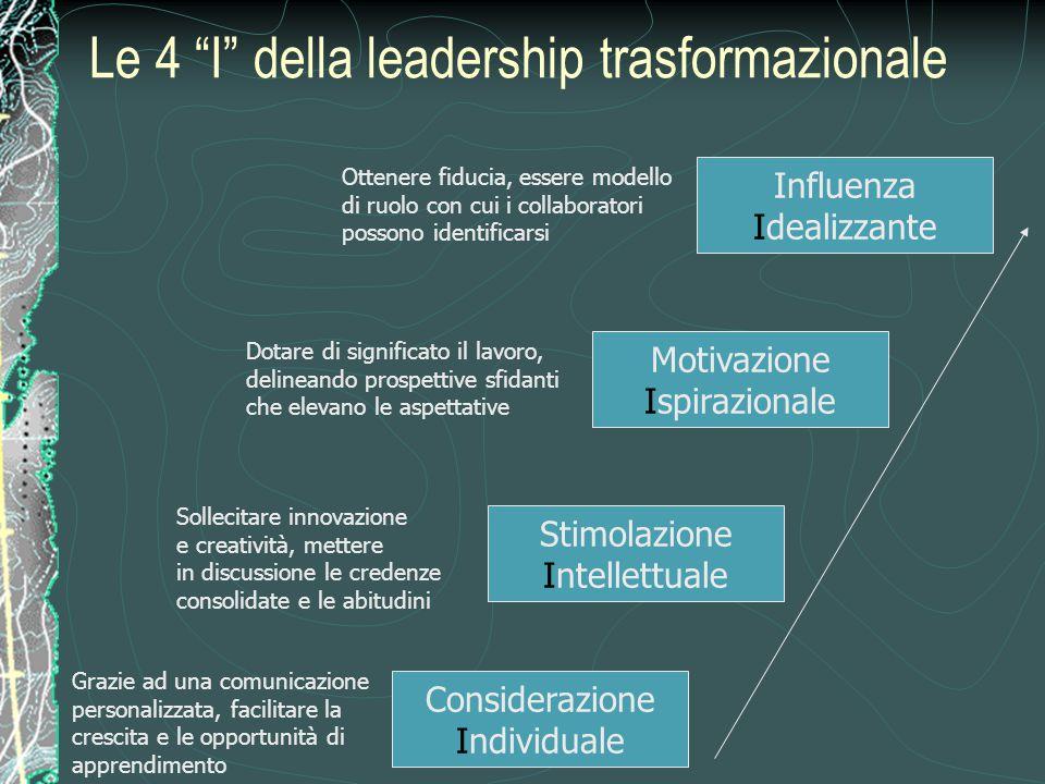 """Le 4 """"I"""" della leadership trasformazionale Grazie ad una comunicazione personalizzata, facilitare la crescita e le opportunità di apprendimento Consid"""