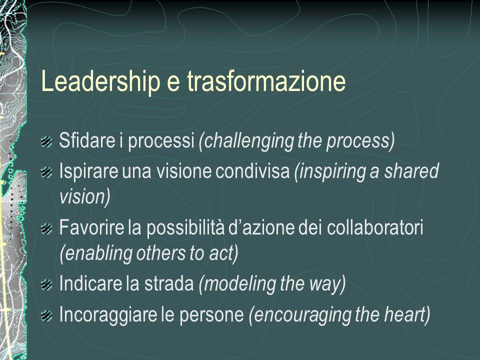 Leadership e trasformazione Sfidare i processi (challenging the process) Ispirare una visione condivisa (inspiring a shared vision) Favorire la possib
