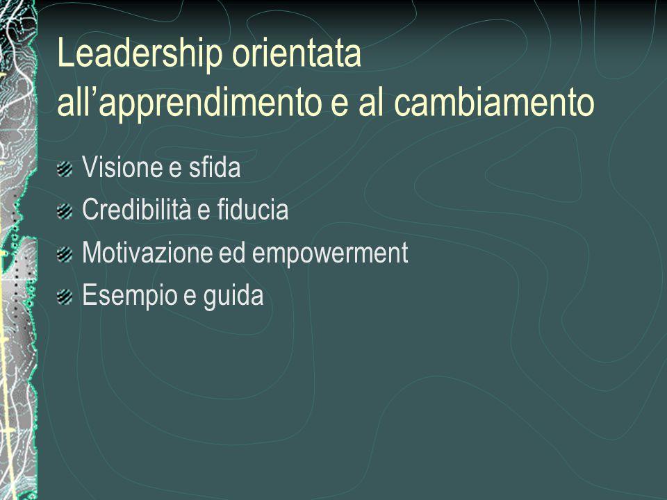 Leadership orientata all'apprendimento e al cambiamento Visione e sfida Credibilità e fiducia Motivazione ed empowerment Esempio e guida