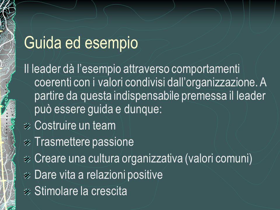 Guida ed esempio Il leader dà l'esempio attraverso comportamenti coerenti con i valori condivisi dall'organizzazione. A partire da questa indispensabi