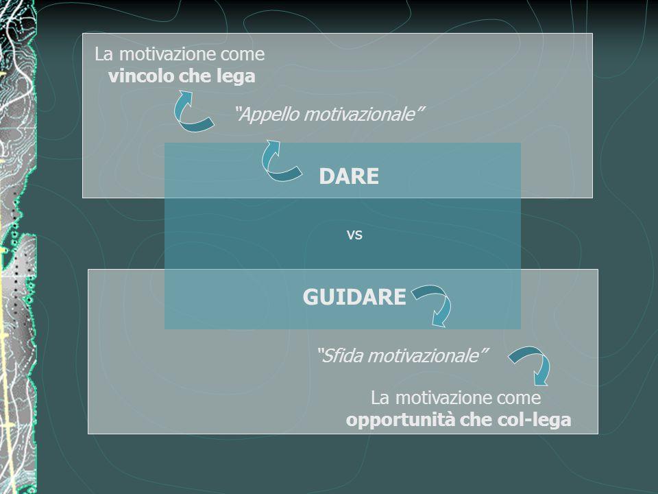 """La motivazione come vincolo che lega """"Appello motivazionale"""" La motivazione come opportunità che col-lega """"Sfida motivazionale"""" DARE GUIDARE vs"""