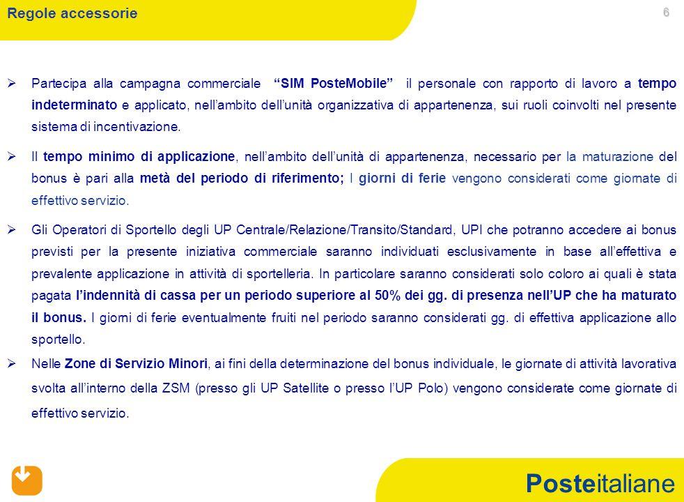 Posteitaliane 6   Partecipa alla campagna commerciale SIM PosteMobile il personale con rapporto di lavoro a tempo indeterminato e applicato, nell'ambito dell'unità organizzativa di appartenenza, sui ruoli coinvolti nel presente sistema di incentivazione.