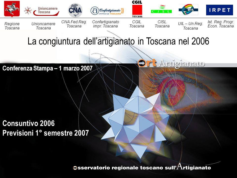 Consuntivo 2006 Previsioni 1° semestre 2007 Conferenza Stampa – 1 marzo 2007 La congiuntura dell'artigianato in Toscana nel 2006 Unioncamere Toscana CNA Fed.Reg.