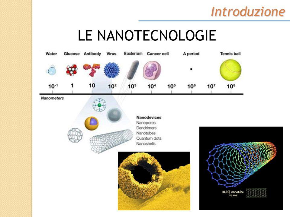 Le proprietà spettroscopiche delle nanoparticelle dipendono dalla forma, dalle dimensioni e dal materiale di cui sono costituite le particelle LE NANOPARTICELLE METALLICHE Introduzione RODSSTARS Non solo sfere…