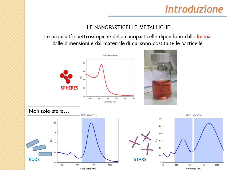 Le proprietà spettroscopiche delle nanoparticelle dipendono dalla forma, dalle dimensioni e dal materiale di cui sono costituite le particelle LE NANO