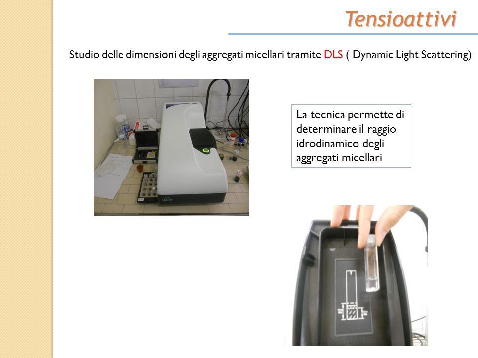 Tensioattivi Studio delle dimensioni degli aggregati micellari tramite DLS ( Dynamic Light Scattering) La tecnica permette di determinare il raggio id