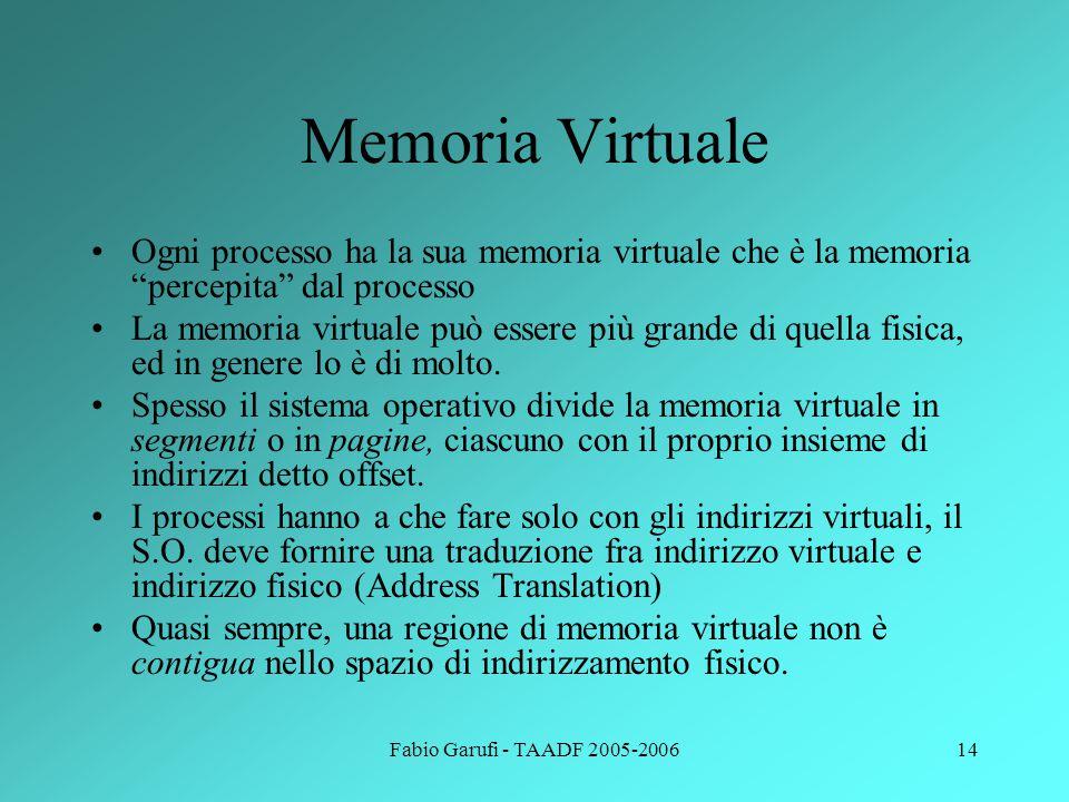 Fabio Garufi - TAADF 2005-200614 Memoria Virtuale Ogni processo ha la sua memoria virtuale che è la memoria percepita dal processo La memoria virtuale può essere più grande di quella fisica, ed in genere lo è di molto.