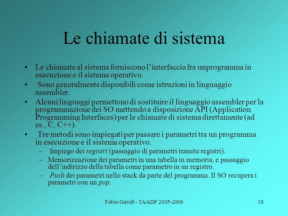 Fabio Garufi - TAADF 2005-200618 Le chiamate di sistema Le chiamate al sistema forniscono l'interfaccia fra unprogramma in esecuzione e il sistema operativo.