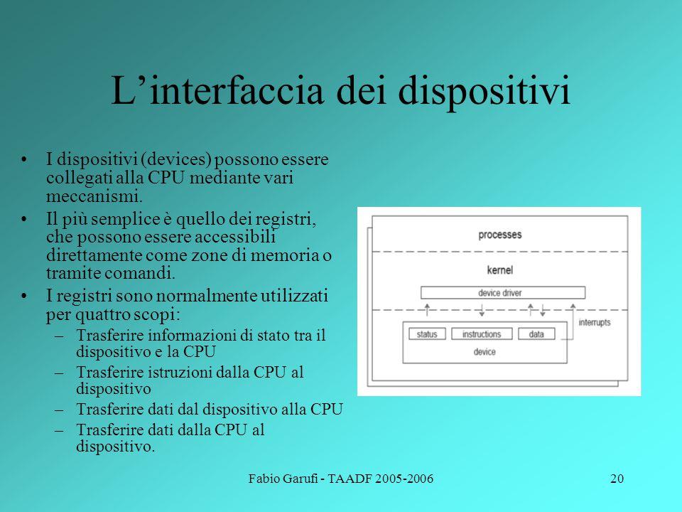 Fabio Garufi - TAADF 2005-200620 L'interfaccia dei dispositivi I dispositivi (devices) possono essere collegati alla CPU mediante vari meccanismi.
