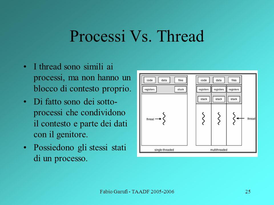 Fabio Garufi - TAADF 2005-200625 Processi Vs.