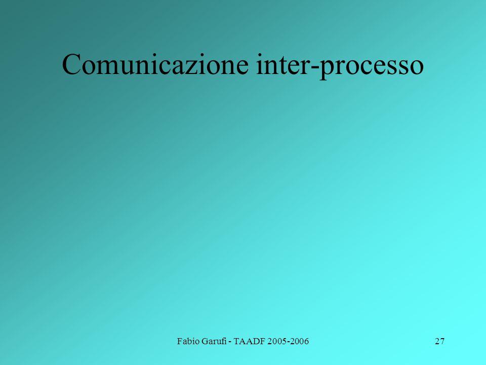 Fabio Garufi - TAADF 2005-200627 Comunicazione inter-processo