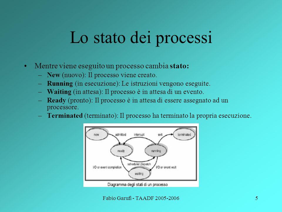Fabio Garufi - TAADF 2005-20065 Lo stato dei processi Mentre viene eseguito un processo cambia stato: –New (nuovo): Il processo viene creato.
