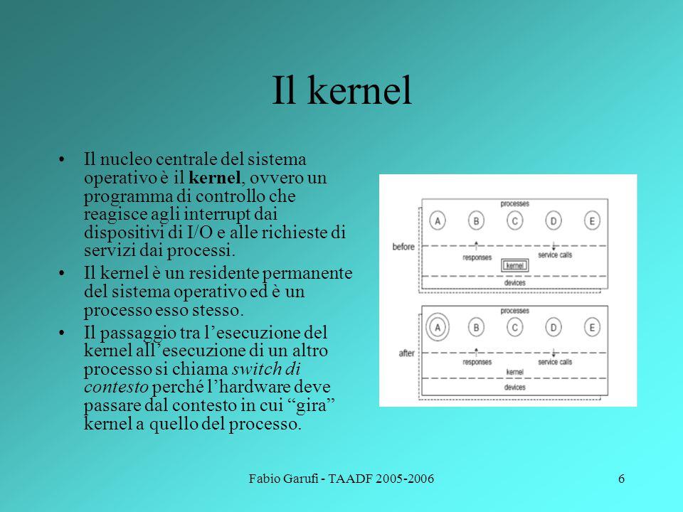 Fabio Garufi - TAADF 2005-20066 Il kernel Il nucleo centrale del sistema operativo è il kernel, ovvero un programma di controllo che reagisce agli interrupt dai dispositivi di I/O e alle richieste di servizi dai processi.