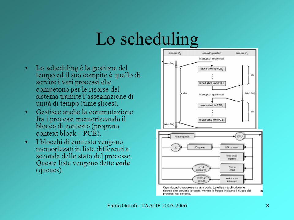 Fabio Garufi - TAADF 2005-20068 Lo scheduling Lo scheduling è la gestione del tempo ed il suo compito è quello di servire i vari processi che competono per le risorse del sistema tramite l'assegnazione di unità di tempo (time slices).