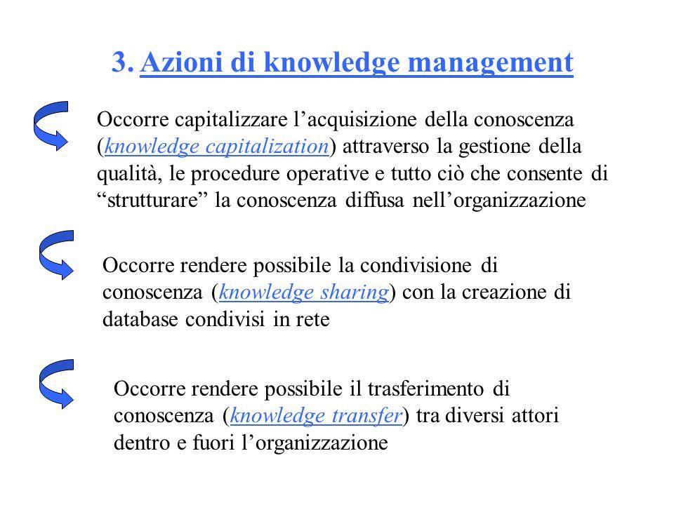 3. Azioni di knowledge management Occorre capitalizzare l'acquisizione della conoscenza (knowledge capitalization) attraverso la gestione della qualit