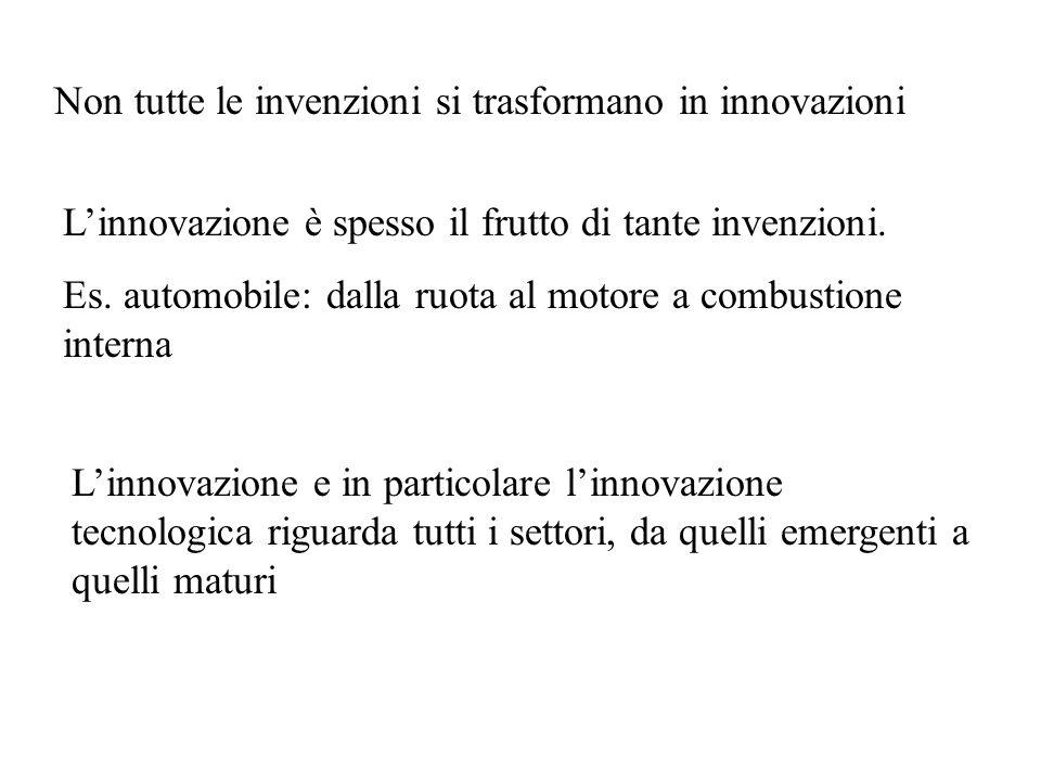 Non tutte le invenzioni si trasformano in innovazioni L'innovazione è spesso il frutto di tante invenzioni.