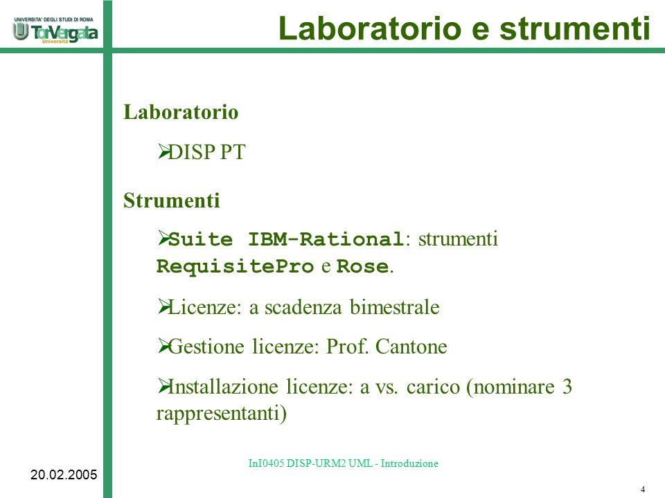 20.02.2005 InI0405 DISP-URM2 UML - Introduzione Progetto Analisi  Architetturale  dei Casi d'Uso  delle Astrazioni chiave Costruzione  Progettazione  Architetturale  dei Sottosistemi  Implementazione  Java  Verifica 5