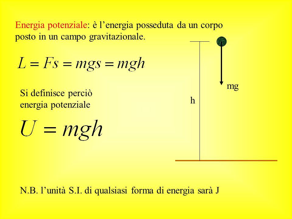 Se il corpo non parte da fermo Si dimostra (teorema della variazione dell'energia cinetica): Il lavoro compiuto su un corpo è uguale alla variazione d