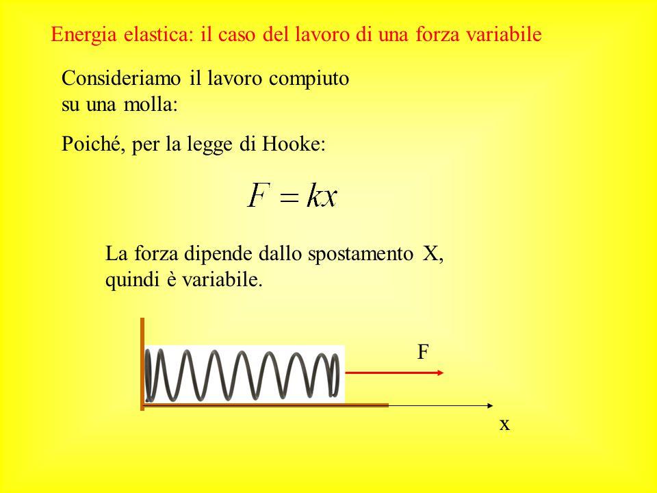 Esempio di applicazione del principio di conservazione dell'energia meccanica h A B Una sferetta rotola lungo un piano inclinato con velocità iniziale