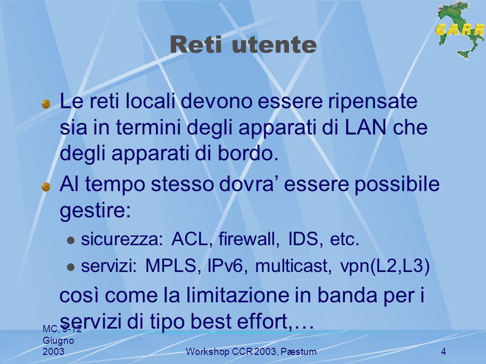 MC, 9-12 Giugno 2003Workshop CCR 2003, Pæstum4 Reti utente Le reti locali devono essere ripensate sia in termini degli apparati di LAN che degli apparati di bordo.