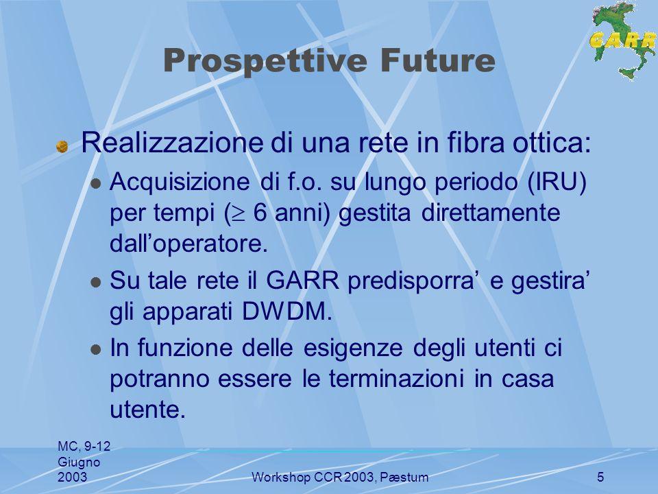 MC, 9-12 Giugno 2003Workshop CCR 2003, Pæstum5 Prospettive Future Realizzazione di una rete in fibra ottica: Acquisizione di f.o.