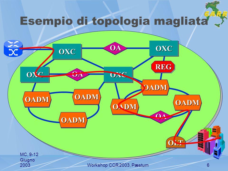 MC, 9-12 Giugno 2003Workshop CCR 2003, Pæstum7 Elementi di una rete otticaOXC REG OADM OA OLT Terminale di linea Amplificatore ottico Rigeneratore elettronico Multiplatore add-drop Permutatore ottico