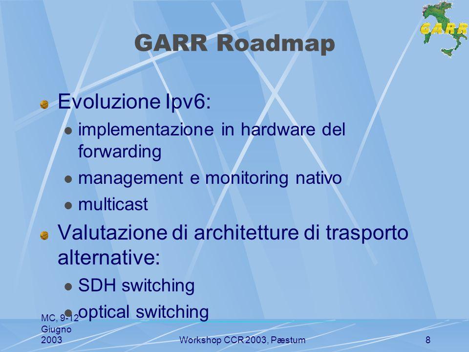 MC, 9-12 Giugno 2003Workshop CCR 2003, Pæstum9 GARR Roadmap (cont.) Allocazione, riservazione e scheduling di risorse: GRID sara' il test-bed di riferimento optical switching Creazione e gestione attraverso domini amministrativi differenti di connettivita' L2.