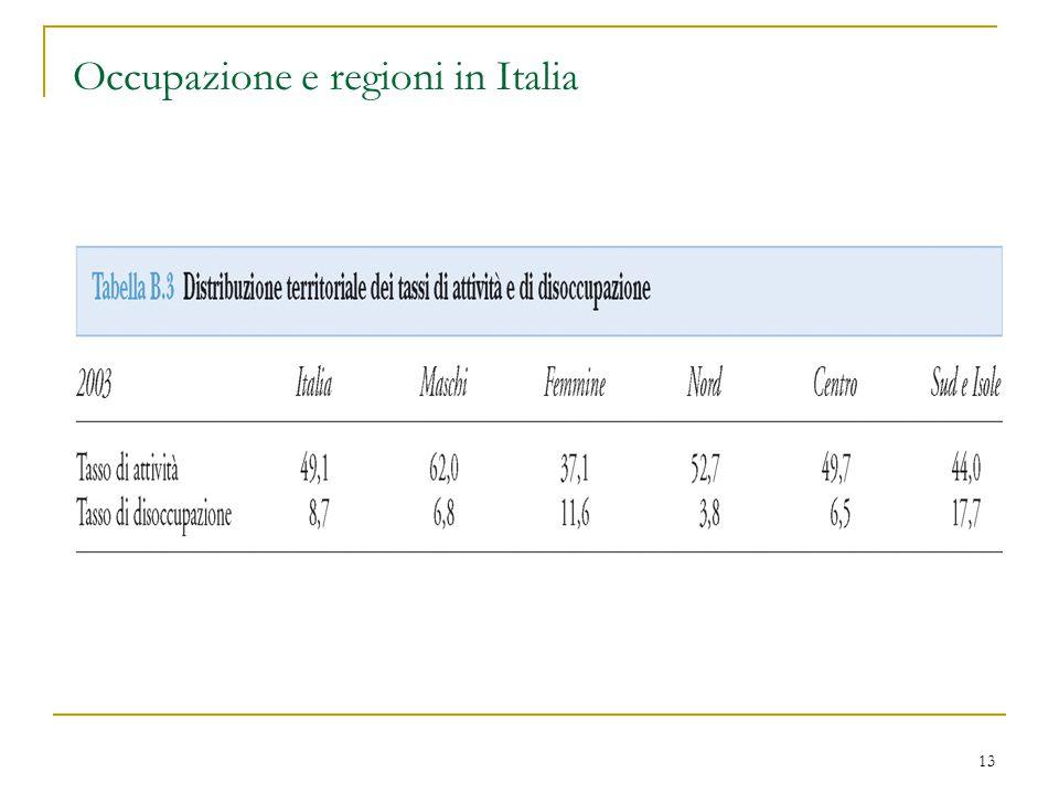 13 Occupazione e regioni in Italia