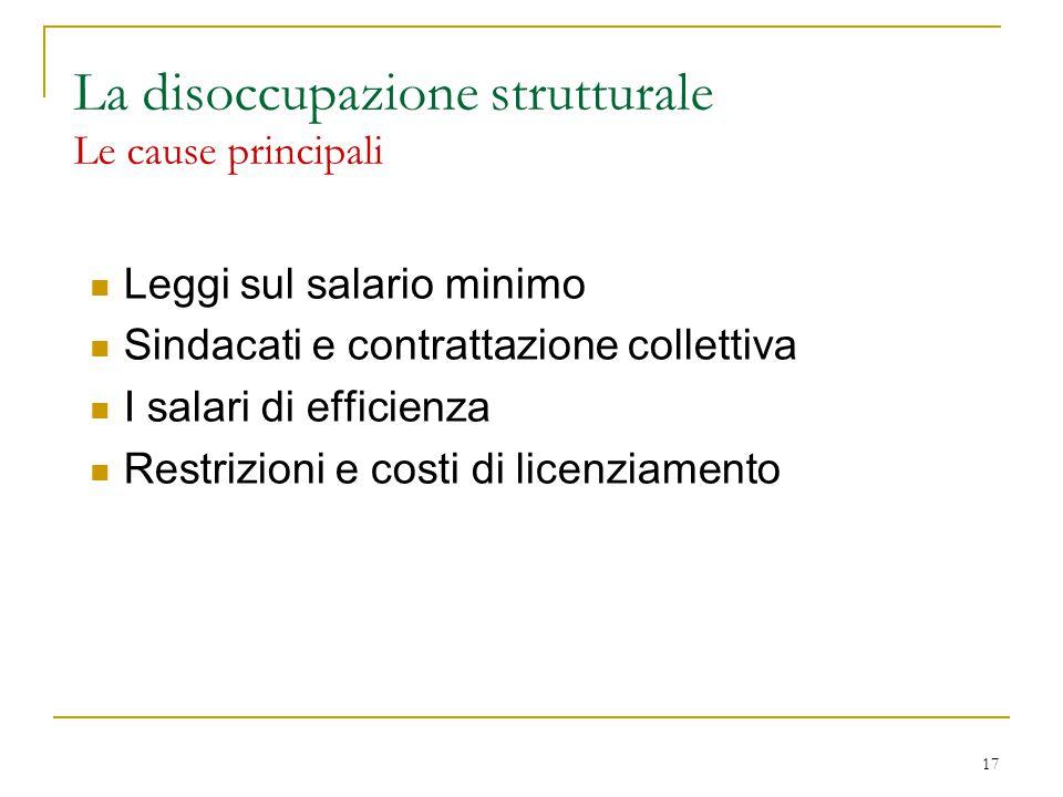 17 La disoccupazione strutturale Le cause principali Leggi sul salario minimo Sindacati e contrattazione collettiva I salari di efficienza Restrizioni e costi di licenziamento