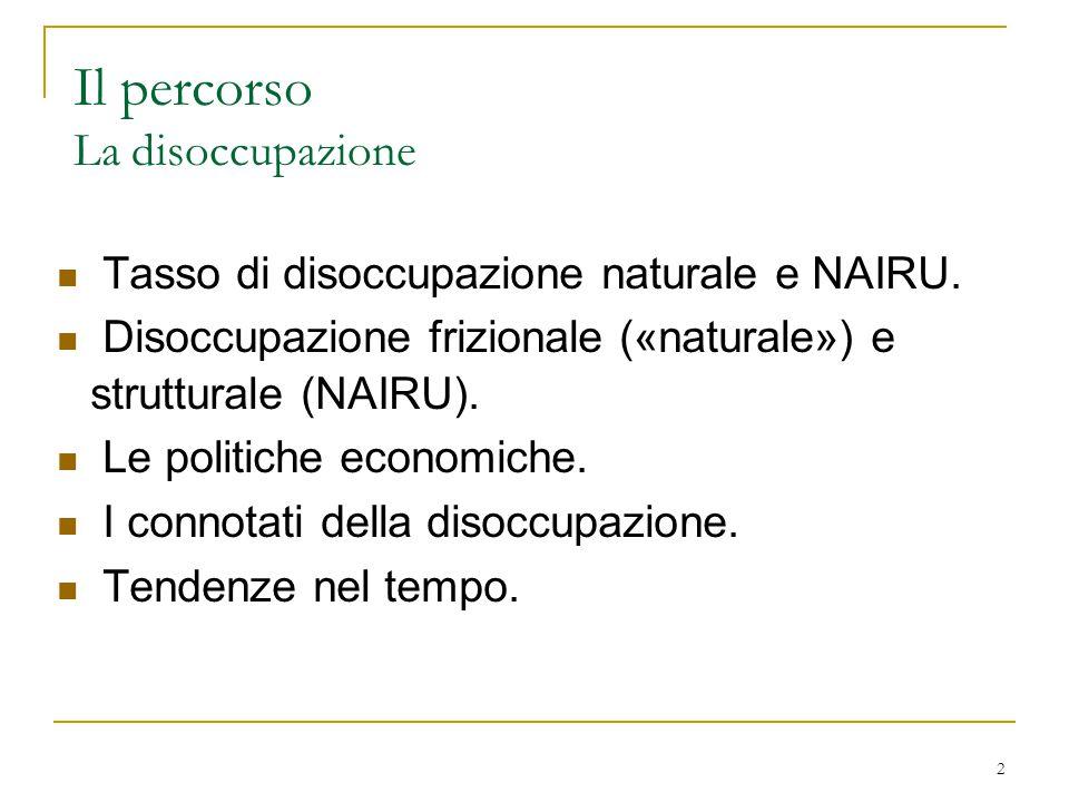 2 Il percorso La disoccupazione Tasso di disoccupazione naturale e NAIRU.