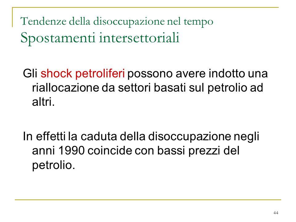 44 Gli shock petroliferi possono avere indotto una riallocazione da settori basati sul petrolio ad altri.
