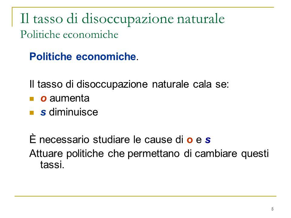8 Il tasso di disoccupazione naturale Politiche economiche Politiche economiche.