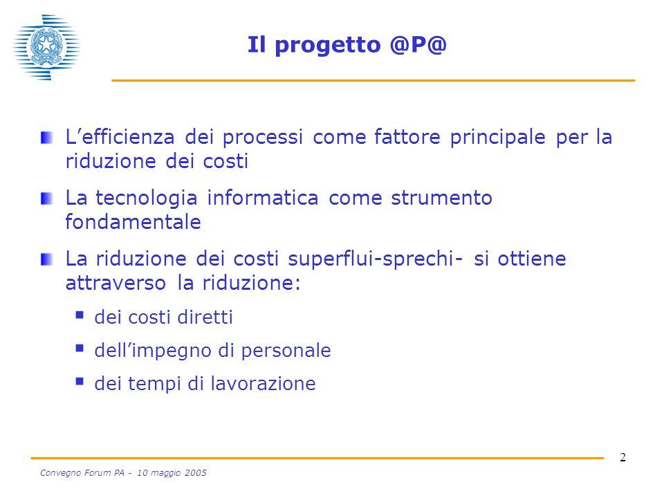 2 Convegno Forum PA - 10 maggio 2005 Il progetto @P@ L'efficienza dei processi come fattore principale per la riduzione dei costi La tecnologia inform