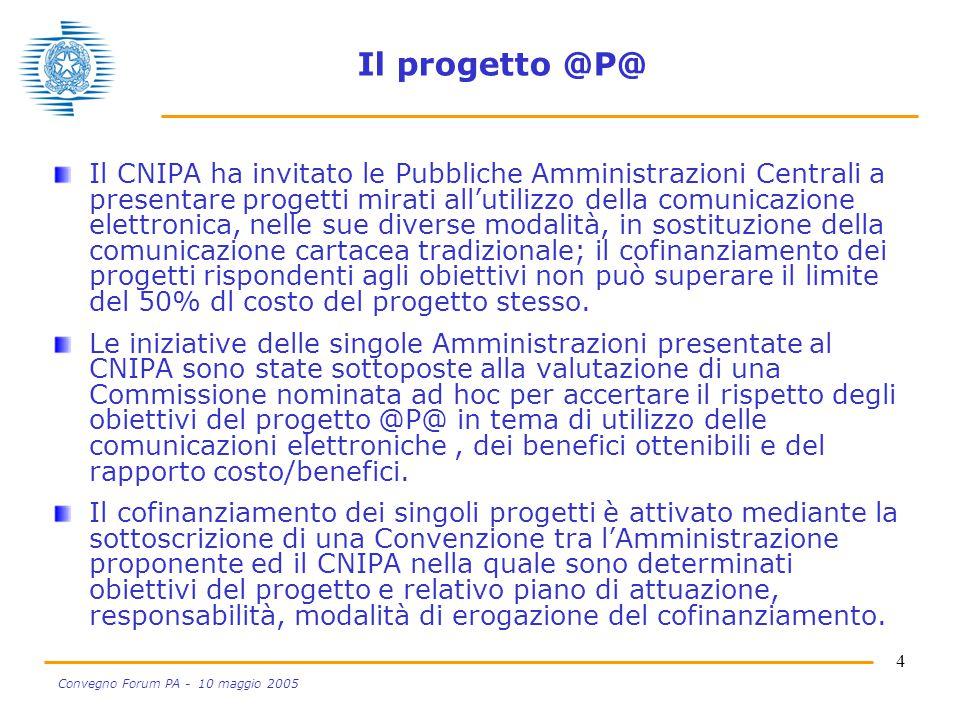 5 Convegno Forum PA - 10 maggio 2005 Il progetto @P@ Capillarità dell'iniziativa  26 iniziative attivate  14 amministrazioni coinvolte  300 procedimenti amministrativi interessati Investimenti e risparmi  40 M€ di investimenti complessivi  13 M€ di cofinanziamenti (leva 1 a 3)  130 M€ di risparmi annui Rientro dell'investimento  In 24 mesi a partire dall'erogazione