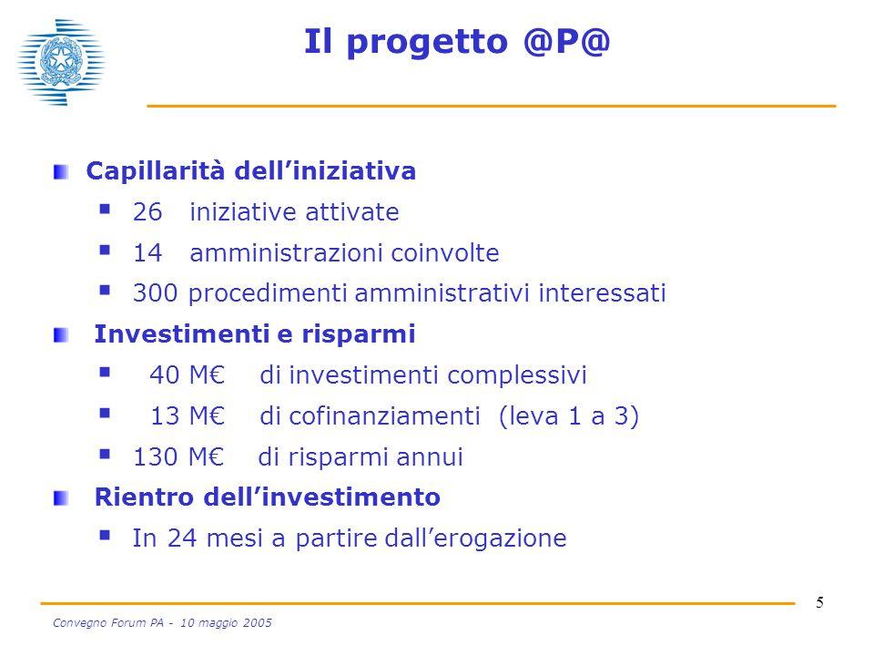 5 Convegno Forum PA - 10 maggio 2005 Il progetto @P@ Capillarità dell'iniziativa  26 iniziative attivate  14 amministrazioni coinvolte  300 procedi
