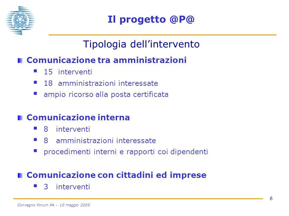 6 Convegno Forum PA - 10 maggio 2005 Il progetto @P@ Comunicazione tra amministrazioni  15 interventi  18 amministrazioni interessate  ampio ricors