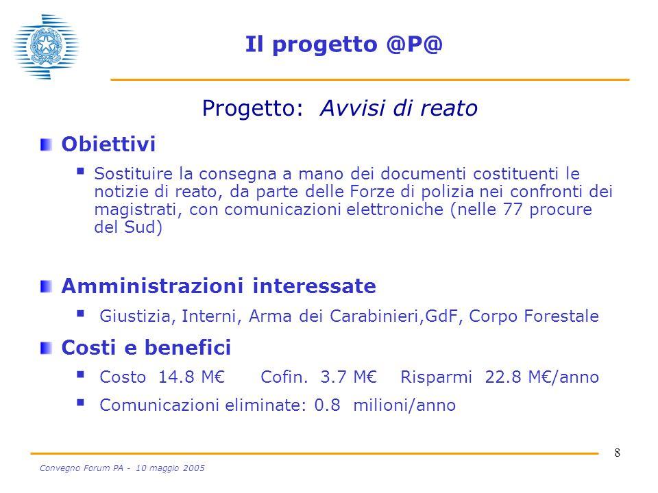 8 Convegno Forum PA - 10 maggio 2005 Il progetto @P@ Obiettivi  Sostituire la consegna a mano dei documenti costituenti le notizie di reato, da parte